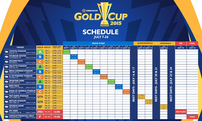 CONCACAF_Gold_Cup__2015_Schedule